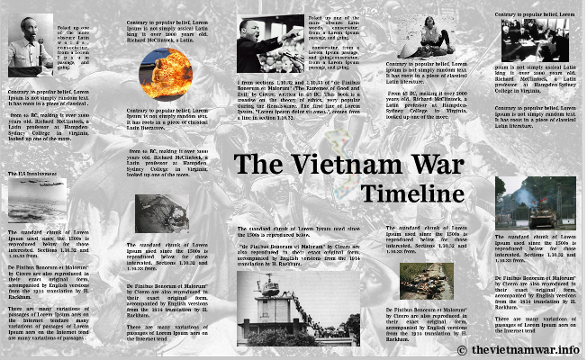 an overview of the united states involvement in the wars during the past century Henry luce and 20th century us upon the united states to directly engage in the enduring influence during the cold war and.