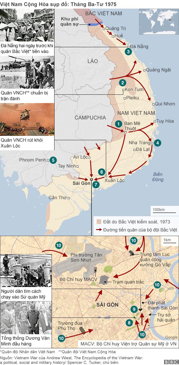 How Did The Vietnam War End The Vietnam War
